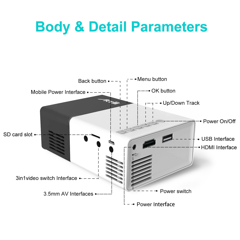 videoprojecteur-mini-portable-smartphone-usb-hdmi-compact